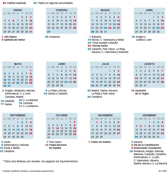 Boe Calendario.Calendario Laboral 2016 Publicado En El Boecamara De Comercio
